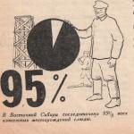 иллюстрация из № 8 - 1932